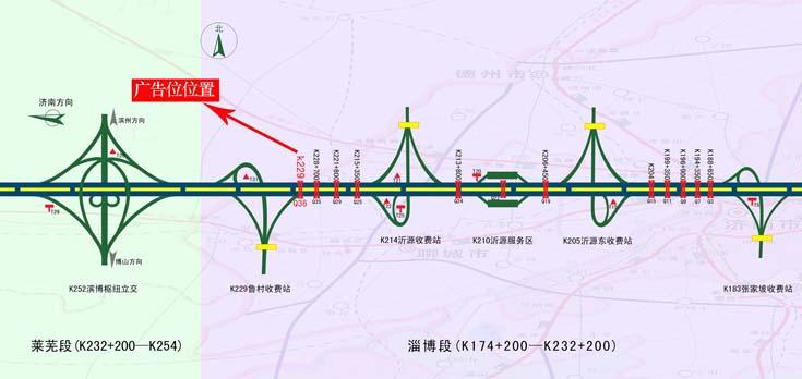 区域属性: 高速公路