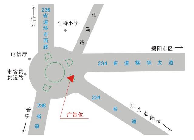 [最后更新:2012-7-5 23:15:17]236与234省道交界揭阳市仙桥导流岛广